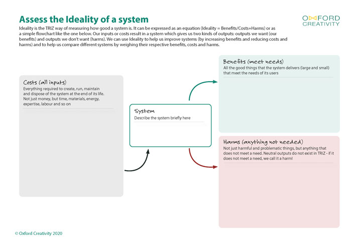 A4 Worksheet - Generic - Ideality of a system IMAGE FILE