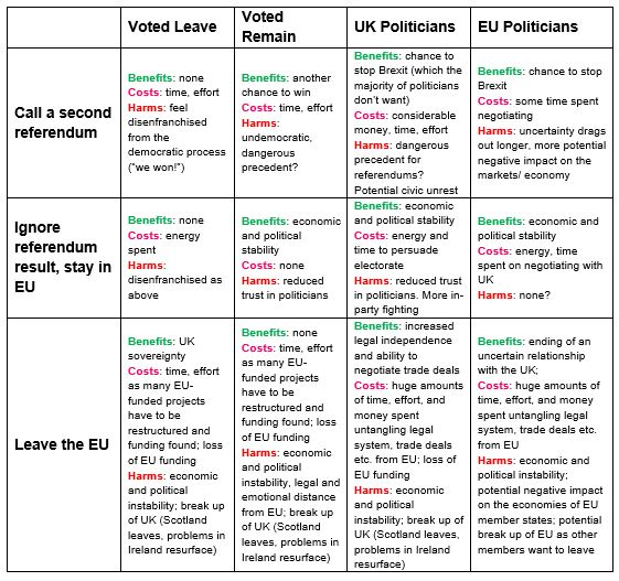 brexit_table