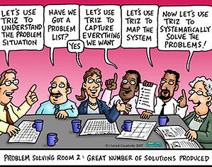 Cartoon of a group of people using TRIZ to problem solve, continuously improve and innovate