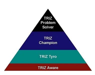 triz_pyramid_crop